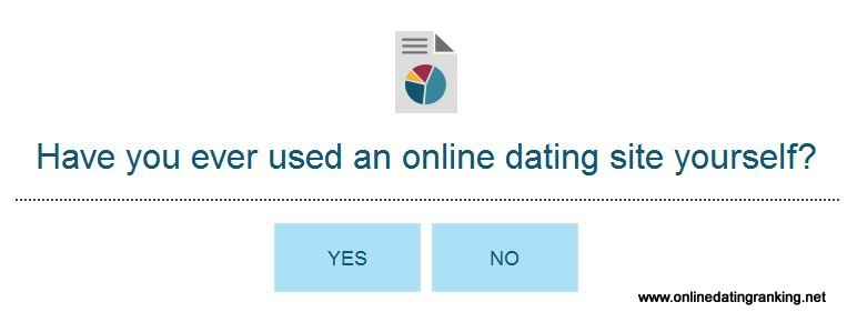 Dating site registration
