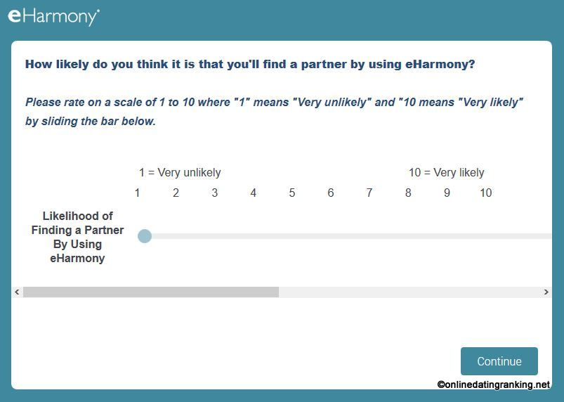 from Skyler online dating compatibility questions
